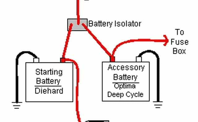 1604973608 843 How does a battery isolator work