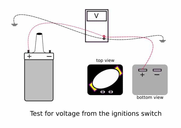 En este dibujo se muestran dos tipos de bobinas como referencia.