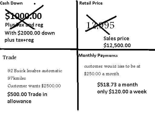 Puede ver que los números ni siquiera se acercan a lo que quiere el cliente.