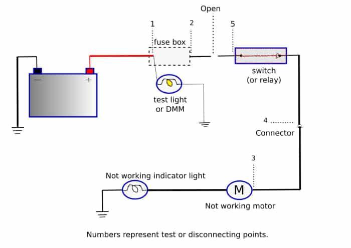 Circuito eléctrico del vehículo hipotético y simplificado con un abierto.