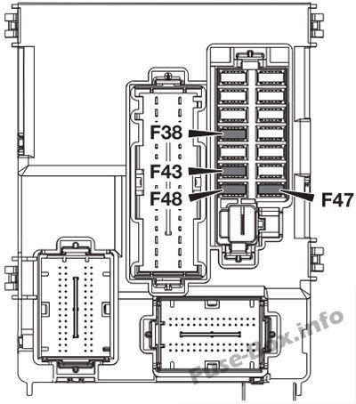 Diagrama de la caja de fusibles (tablero): Alfa Romeo 4C (2013, 2014, 2015, 2016)