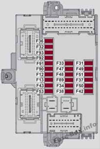 Diagrama del interior de la caja de fusibles: Alfa Romeo Giulietta (940; 2014, 2015, 2016, 2017, 2018)