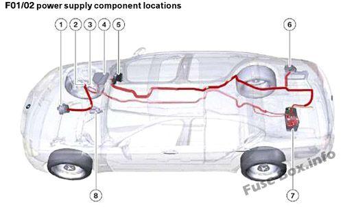 Posición del componente de la fuente de alimentación: BMW Serie 7 (2009, 2010, 2011, 2012, 2013, 2014, 2015, 2016)