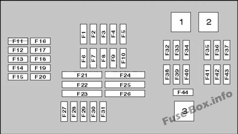 Diagrama de la caja de fusibles del tablero: BMW X5 (2007, 2008, 2009, 2010, 2011, 2012, 2013)