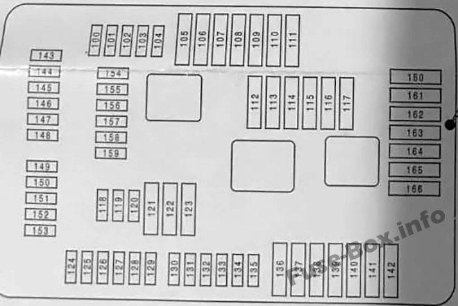 Diagrama de la caja de fusibles del maletero: BMW X5 (2014, 2015, 2016, 2017, 2018, 2019- ..)