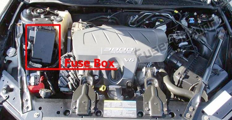 La ubicación de los fusibles en el compartimiento del motor: Buick LaCrosse (2005-2009)