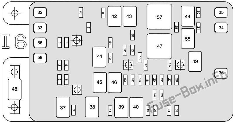 Diagrama de la caja de fusibles del capó - Buick Rainier (L6) (2007)