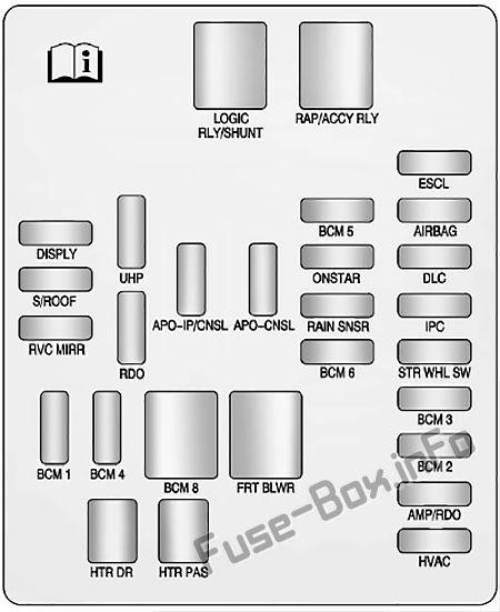 Diagrama del interior de la caja de fusibles - Cadillac SRX (2012, 2013, 2014, 2015, 2016)