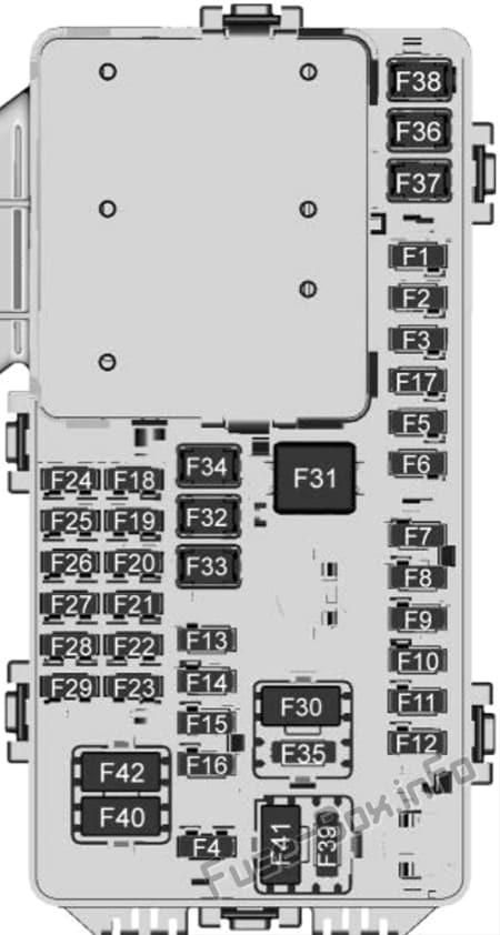 Diagrama de la caja de fusibles interior: Chevrolet Blazer (2019- ..)