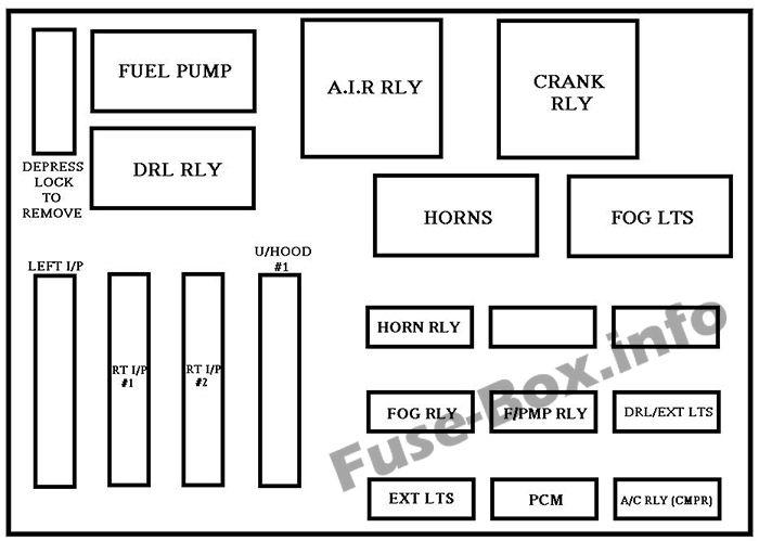 Diagrama de la caja de fusibles debajo del capó: Chevrolet Impala (2000, 2001, 2002, 2003, 2004, 2005)