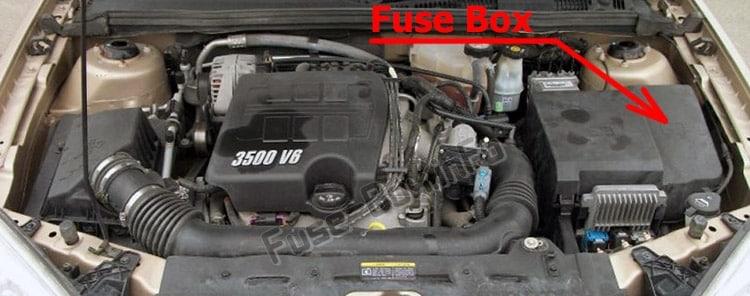L'emplacement des fusibles dans le compartiment moteur : Chevrolet Malibu (2004-2007)