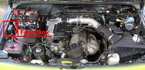 Ubicación de los fusibles en el compartimento del motor: Chevrolet Tracker (1993, 1994, 1995)