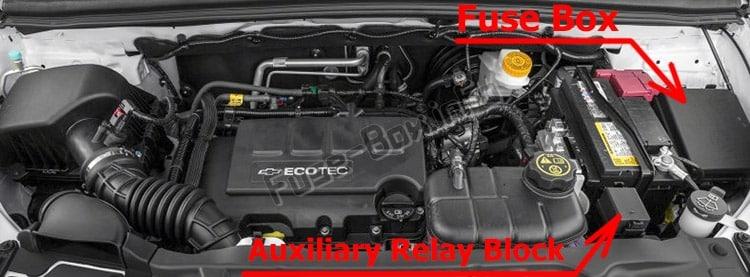 La ubicación de los fusibles en el compartimiento del motor: Chevrolet Trax (2013-2018)