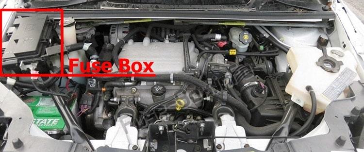 La ubicación de los fusibles en el compartimiento del motor: Chevrolet Uplander (2005-2008)
