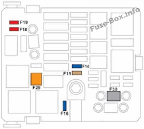 Diagrama de la caja de fusibles debajo del capó: Citroen C-Elysee (2012)