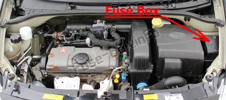 Ubicación de los fusibles en el compartimento del motor: Citroën C3 (2002-2008)