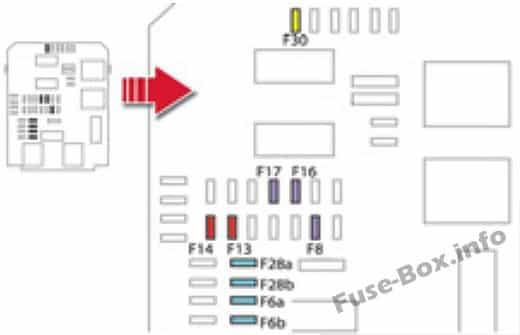 Diagrama del panel de instrumentos de la caja de fusibles: Citroen DS5 (2012, 2013, 2014, 2015, 2016)