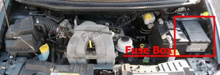 El emplazamiento se desfusa en el motor del compartimento: Dodge Caravan (2001-2007)