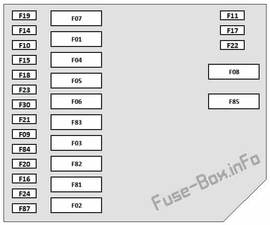 Schéma de la boîte à fusibles sous le capot: Fiat 500 / 500C (2012, 2013)