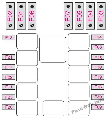 Diagrama de la caja de fusibles debajo del capó: Fiat Doblo (2005, 2006, 2007, 2008, 2009)