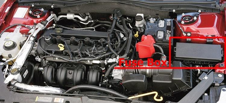 La ubicación de los fusibles en el compartimiento del motor: Ford Fusion (2006-2009)