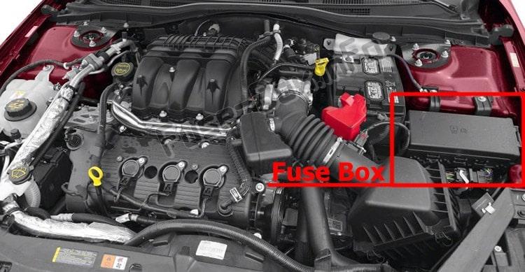 La ubicación de los fusibles en el compartimiento del motor: Ford Fusion (2010-2012)