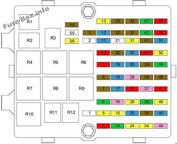 Diagrama de la caja de fusibles del panel de instrumentos - Ford Fusion (modelo de la UE) (2002-2012)