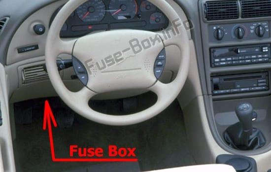 L'emplacement des fusibles dans l'habitacle : Ford Mustang (1998-2004)