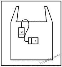 Bloque de relés D: GMC T6500, T7500, T8500 (2003, 2004, 2005, 2006, 2007, 2008, 2009, 2010)