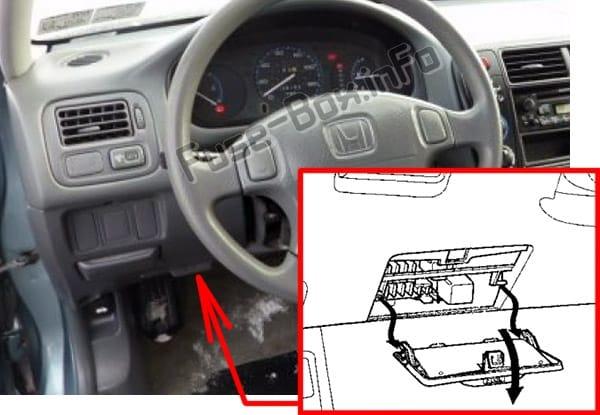 L'emplacement des fusibles dans l'habitacle : Honda Civic (1996-2000)
