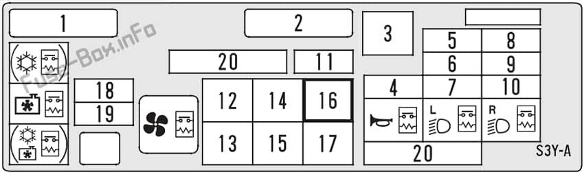 Diagrama de la caja de fusibles debajo del capó: Honda Insight (2000, 2001, 2002, 2003, 2004, 2005, 2006)