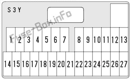 Diagrama de la caja de fusibles del panel de instrumentos - Honda Insight (2000, 2001, 2002, 2003, 2004, 2005, 2006)