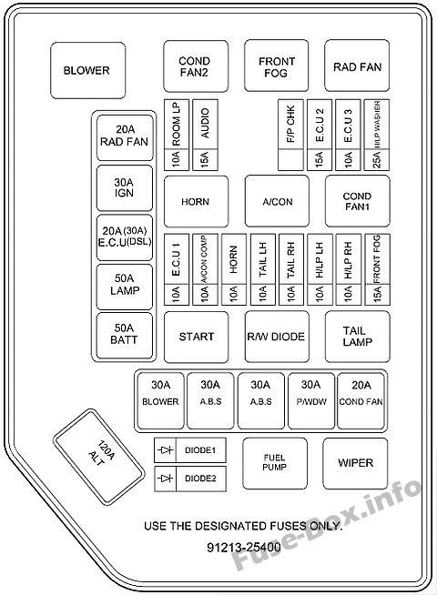 Schéma de la boîte à fusibles sous le capot: Hyundai Accent (2000, 2001, 2002, 2003, 2004, 2005, 2006)