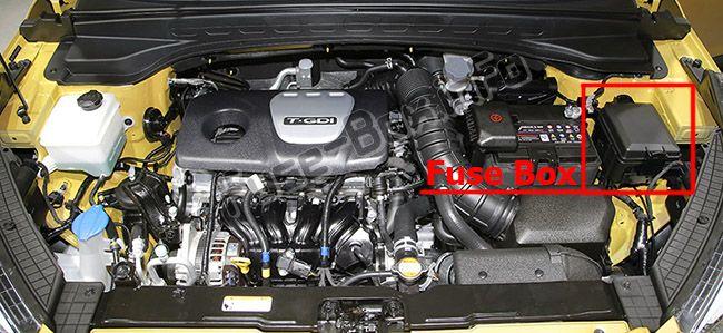 La ubicación de los fusibles en el compartimiento del motor: Hyundai Creta / ix25 (2015-2019)