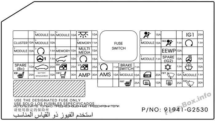 Diagrama de la caja de fusibles del panel de instrumentos: Hyundai Ioniq Hybrid (2017)