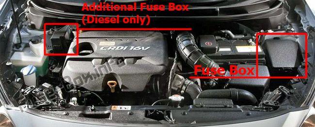 Ubicación de los fusibles en el compartimento del motor: Hyundai i30 (2012-2016)