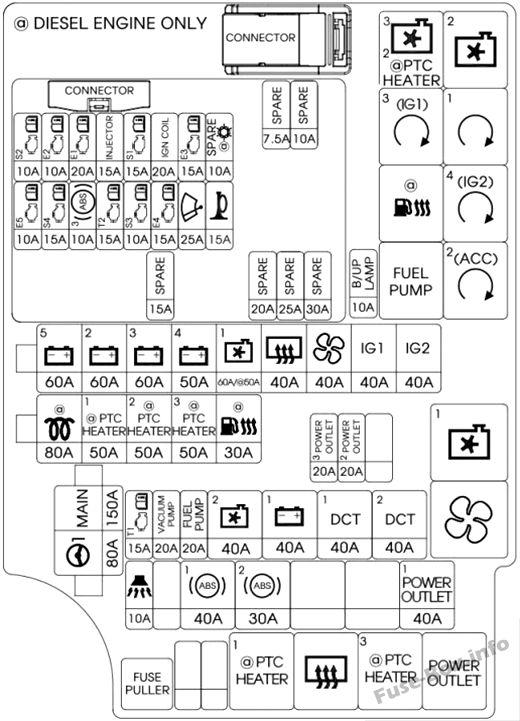 Diagrama de caja de fusibles debajo del capó - Hyundai i30 (2018)