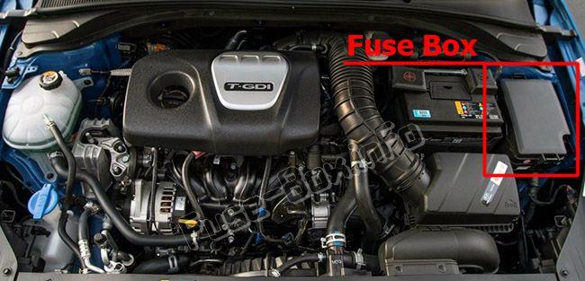 La ubicación de los fusibles en el compartimento del motor: Hyundai i30 (2018, 2019 -...)