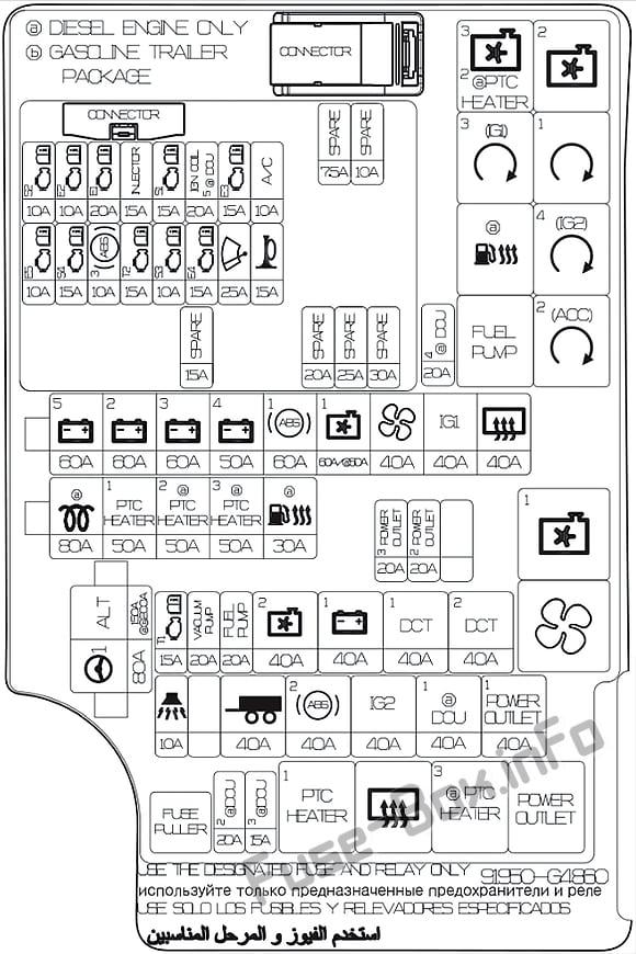 Diagrama de caja de fusibles debajo del capó - Hyundai i30 (2019 (Reino Unido))