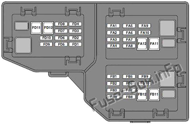 Diagrama de la caja de fusibles del maletero: Land Rover Freelander 2 / LR2 (2006, 2007, 2008, 2009, 2010, 2011, 2012)