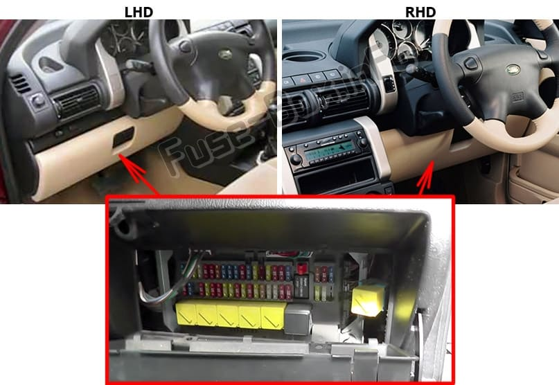 Ubicación de los fusibles en el habitáculo: Land Rover Freelander (L314; 1997-2006)