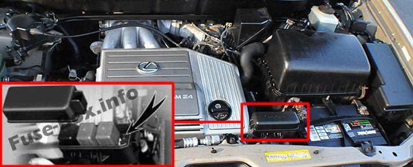 Ubicación de la caja de relés: Lexus RX 300 (1999-2003)