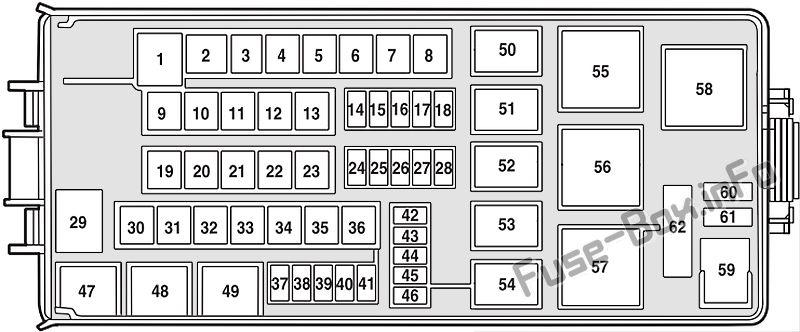 Diagrama de la caja de fusibles debajo del capó: Lincoln Zephyr (2006)