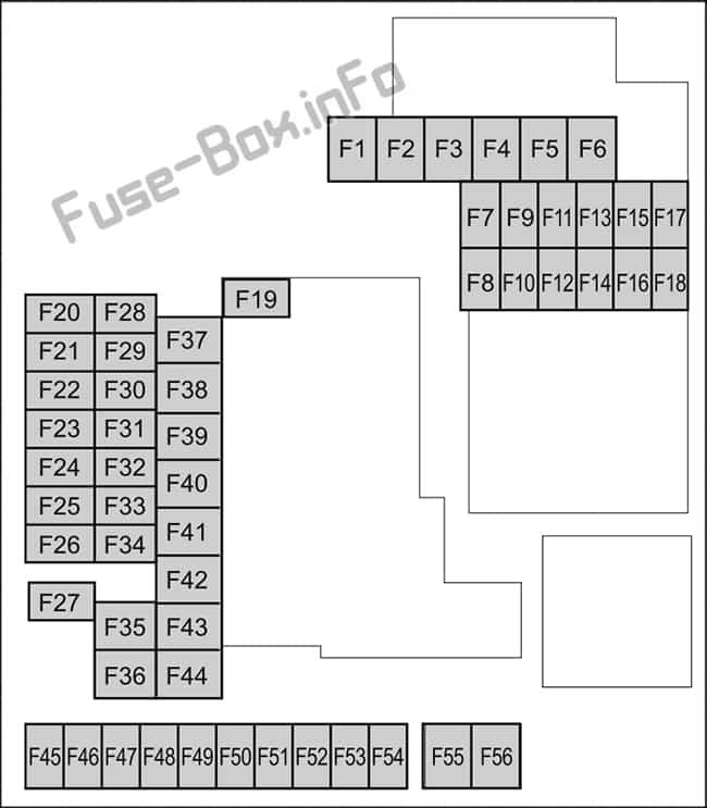 Diagrama de circuito caja de fusibles del capó: Mazda 3 (2019- ..)