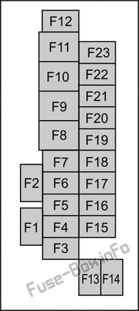 Diagrama de circuito interior de la caja de fusibles: Mazda 3 (2019- ..)