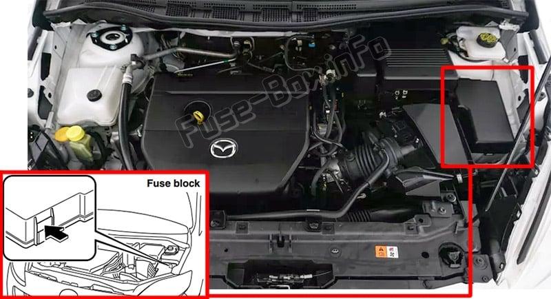 Ubicación de los fusibles en el compartimento del motor: Mazda 5 (2011-2018)