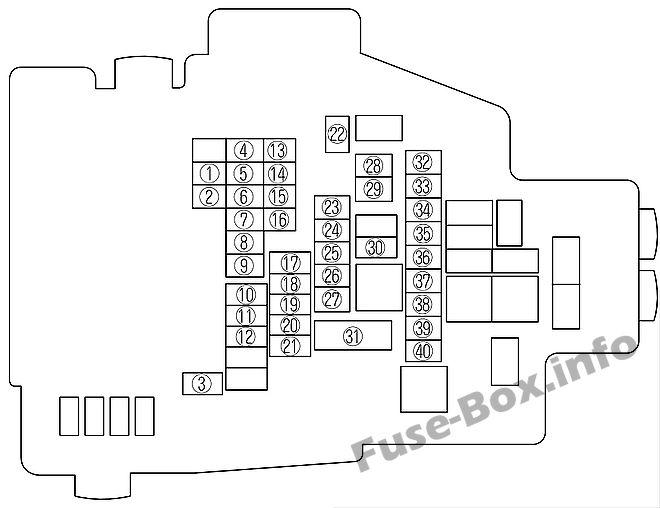 Schéma de la boîte à fusibles sous le capot - Mazda 6 (2009, 2010)