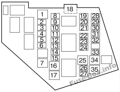 Diagrama de la caja de fusibles del capó - Mazda MX-5 Miata (2006)