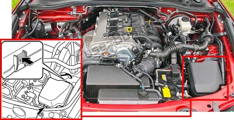 La ubicación de los fusibles en el compartimiento del motor: Mazda MX-5 Miata (ND; 2016-2019 ..)