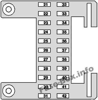 Diagrama de la caja de fusibles del salpicadero: Mercedes-Benz CLS-Class (2004-2010)